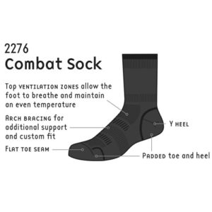 1000 mile combat sock diagram